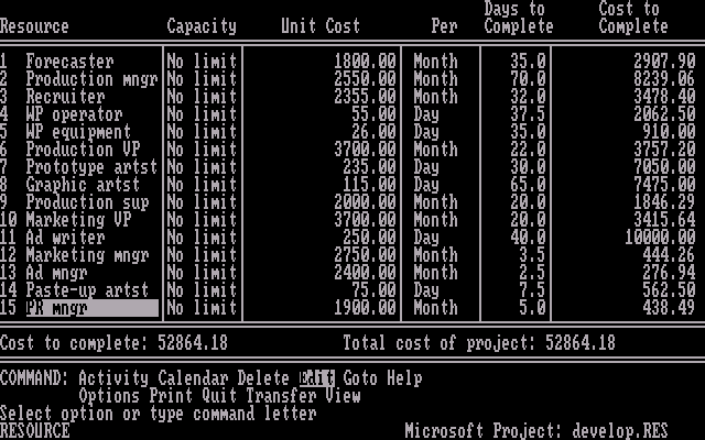 Microsoft%20Project%201.00%20-%20Resource.png